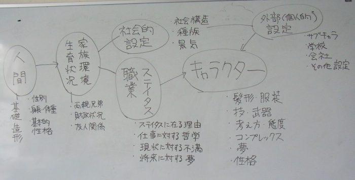 ore-to-manga_4.2
