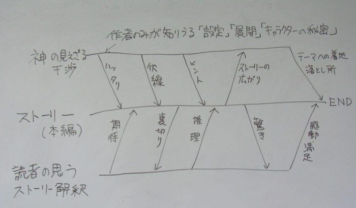 ore-to-manga_4.3