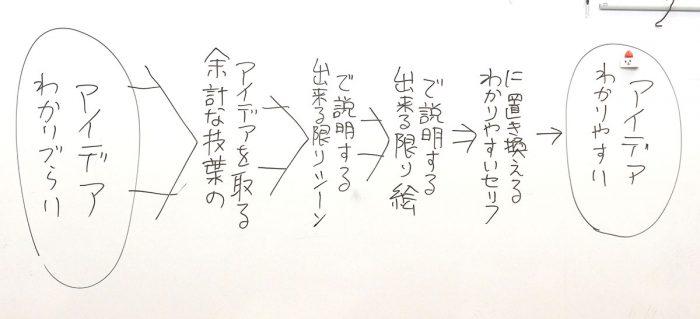 ore-to-manga_7.3